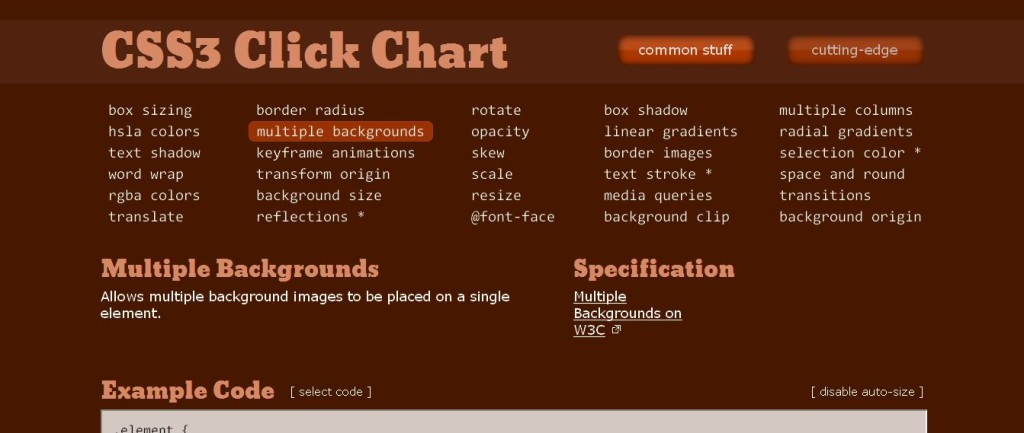 CSS3 Click Chart I CSS3 Browser Support