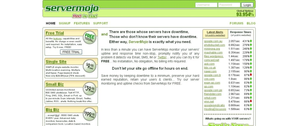 Remote server monitoring - check your dedicated or virtual server uptime - servermojo