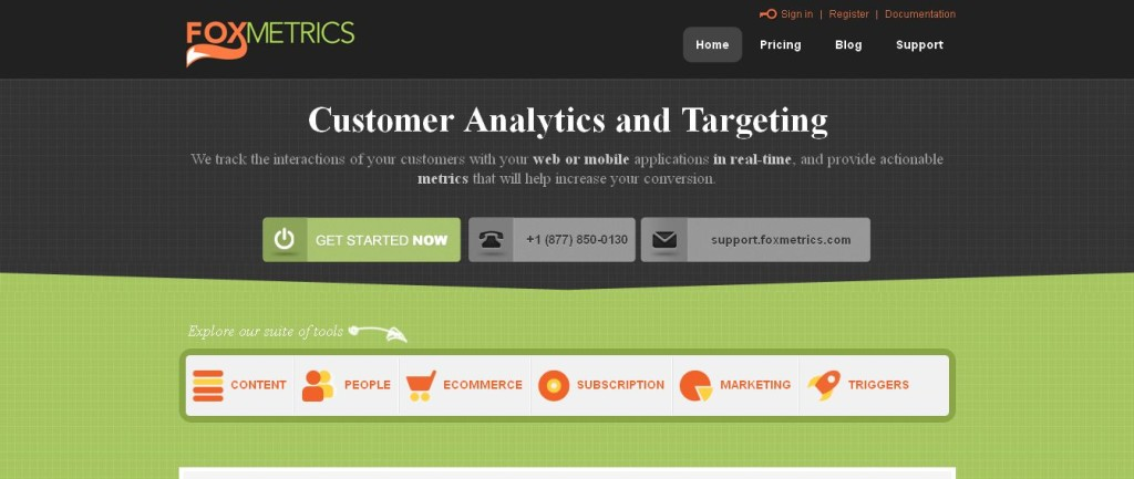 Web Analytics, Event Tracking, Customer Behavior and Personalization I FoxMetrics