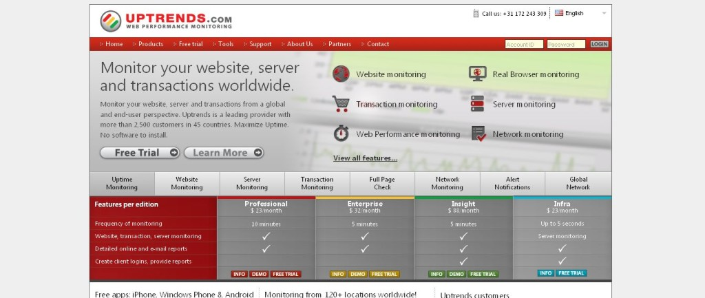 Website monitoring, server monitoring, monitor uptime by Uptrends
