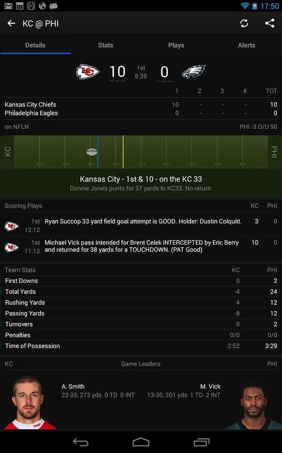 Yahoo Sports Apps For Latest World Cup Score
