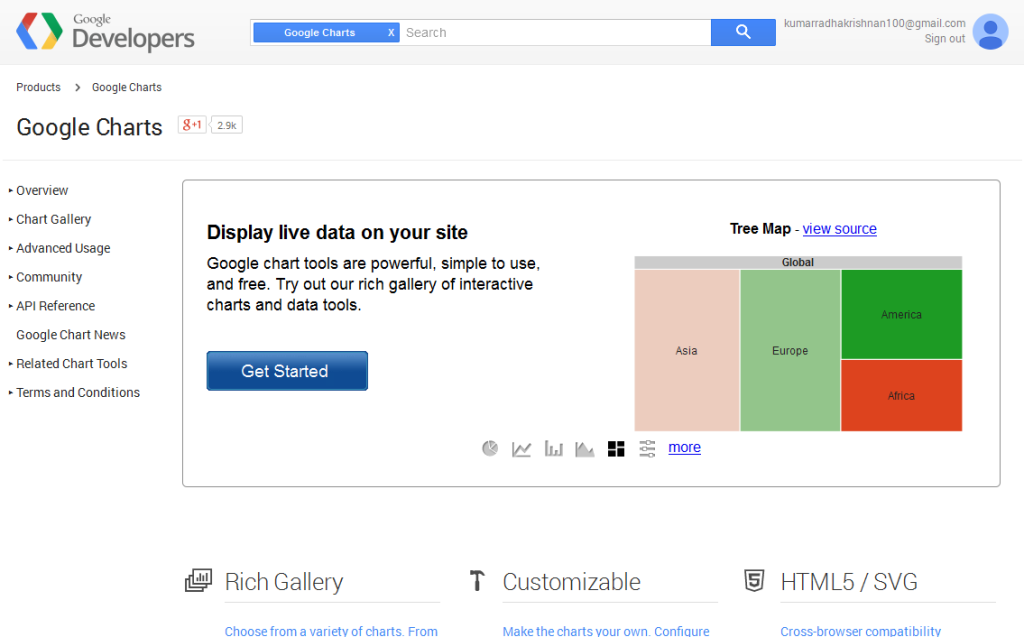 Google Charts — Google Developers