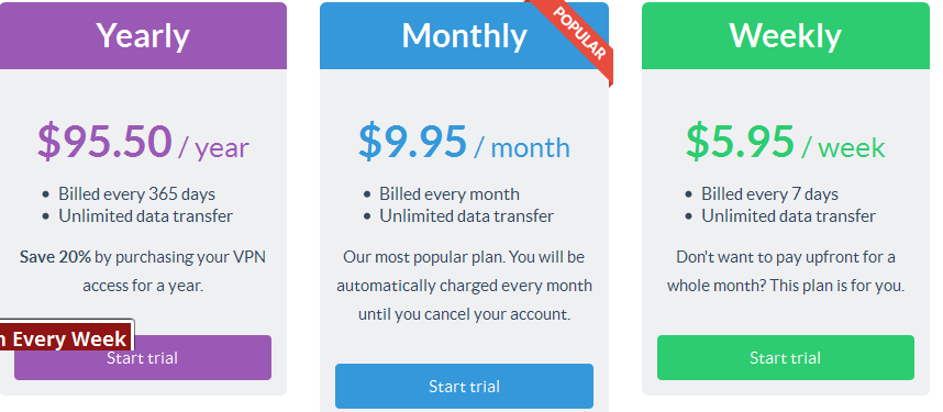VPN Packages and Prices ZenVPN unlimited plans