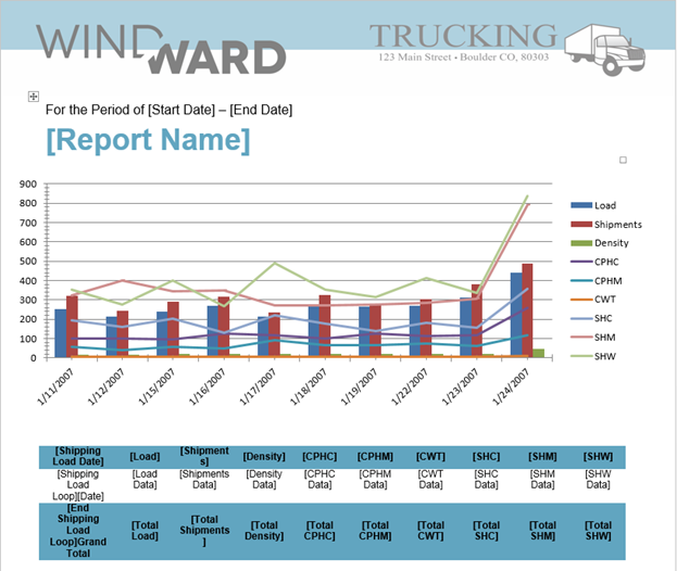 Windward Reporting Software